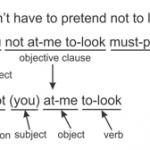 sentence-structure-2